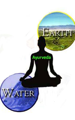 concept-of-kapha-in-ayurveda
